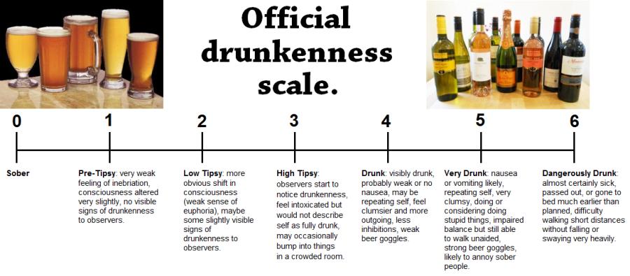 drunkscale